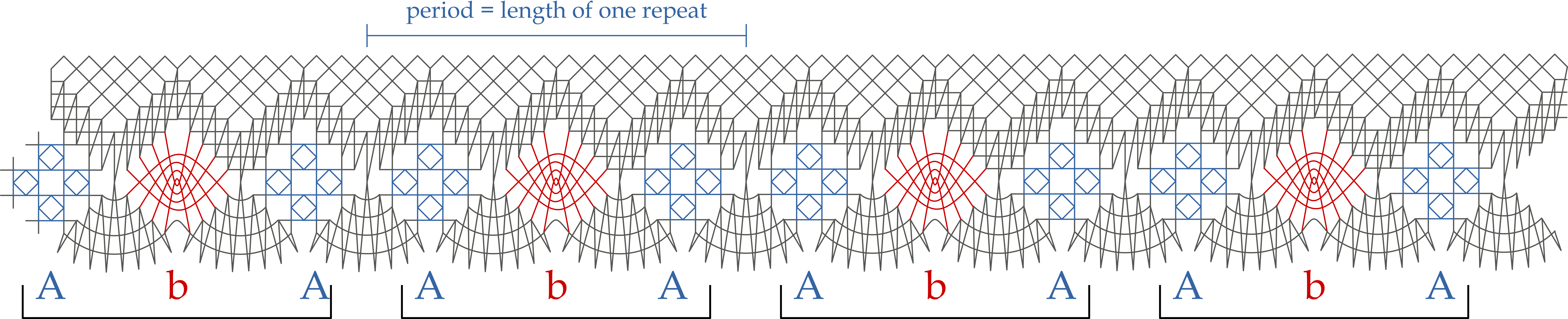 fig1_periodic_frieze