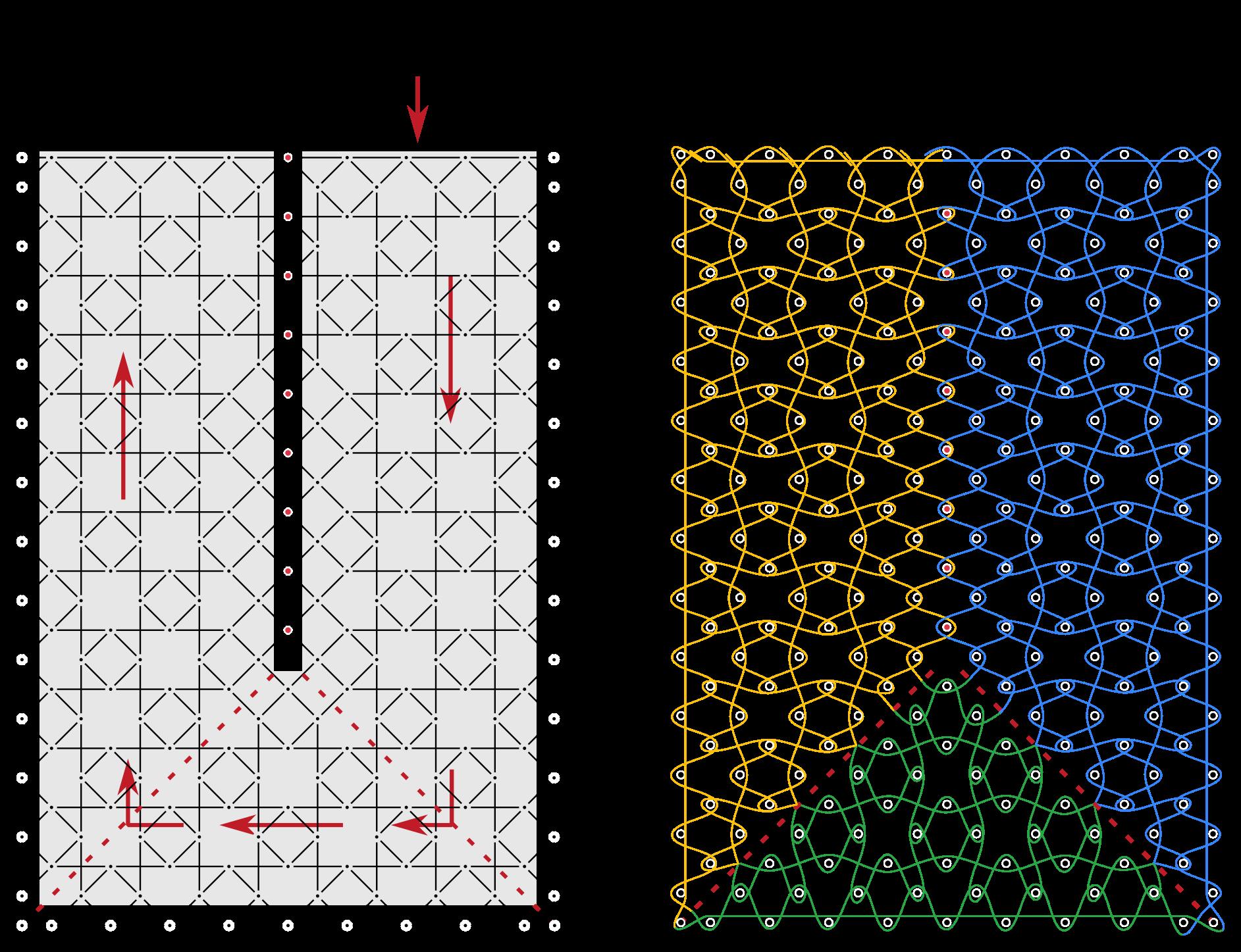 torchon sewing pattern
